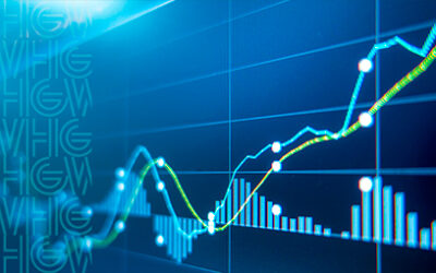 WHG traz ex-Morgan Stanley para mesa de ativos e seis analistas